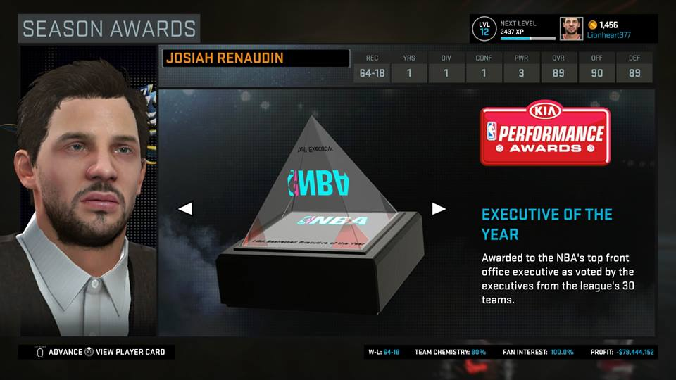 MyGM plays very differently when managing a title contender versus a rebuilding franchise.