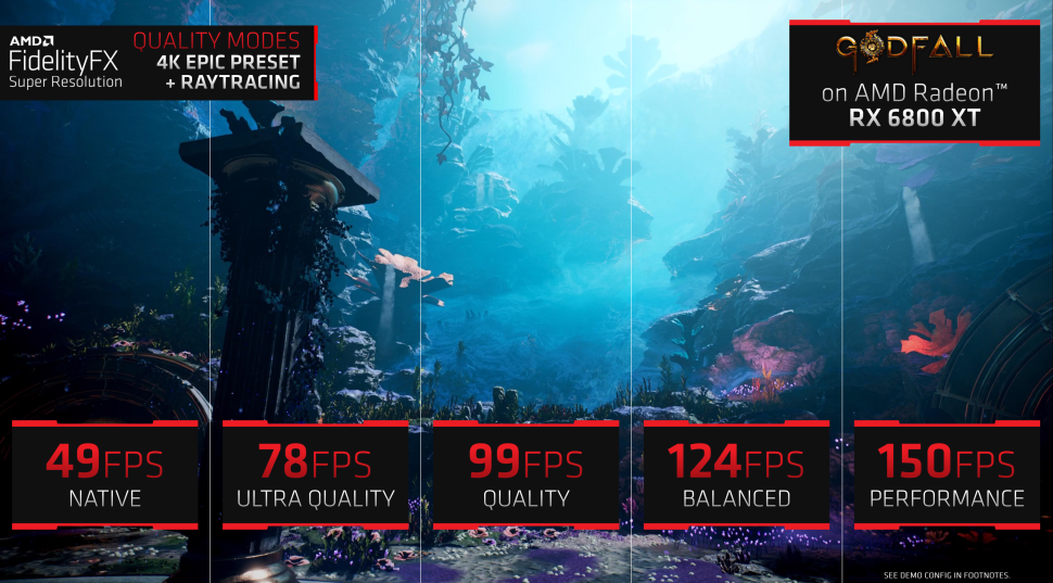 Breakdown of FSR's four graphics options.
