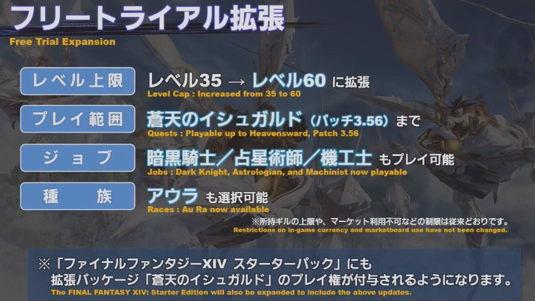 A screenshot from the Letter from the Producer livestream via the FFXIV Twitch channel.