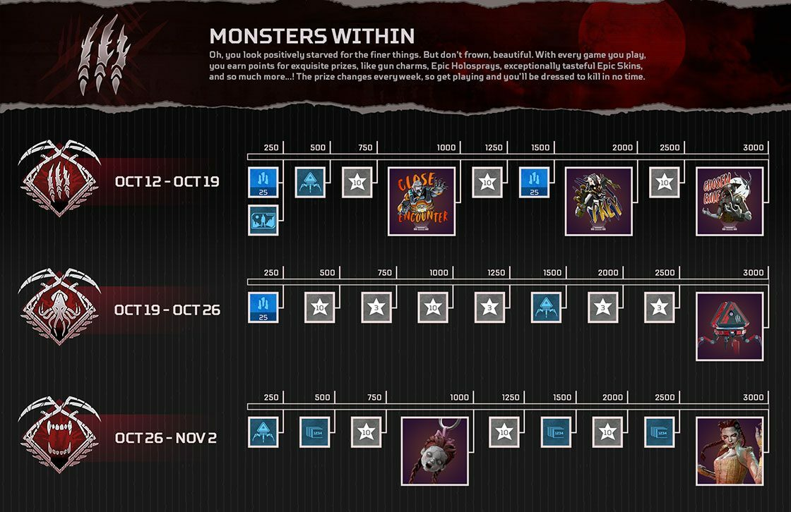 All three Monsters Within reward tracks
