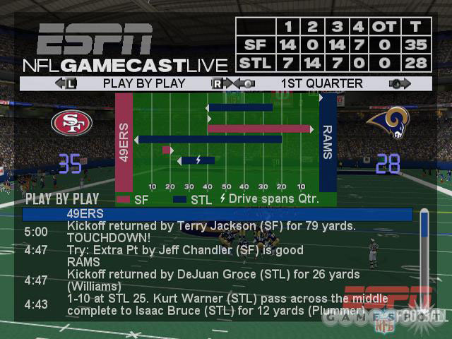 The full ESPN license brought credibility and immersion to Sega's NFL series.