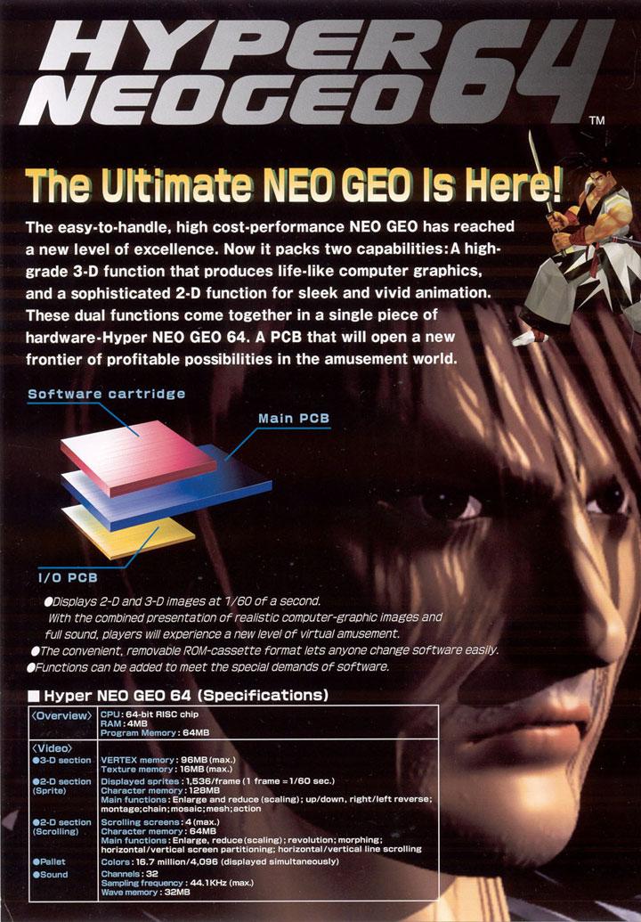 An advertisement for the Hyper NeoGeo 64.