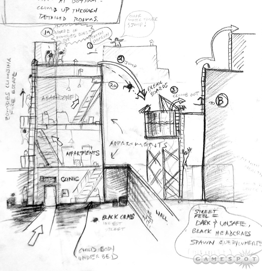 Before designing levels the cabals worked on pencil drawings for level layout like these sequences for Ravenholm.