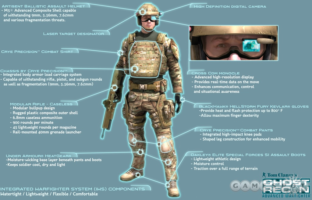 Ten years from now, all US Special Forces will be wearing Oakley.
