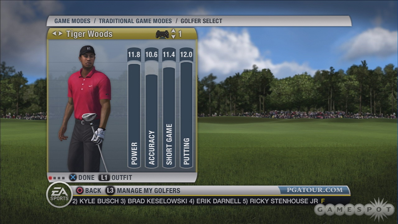 Tiger Woods. Custom characters aside, there's no reason to play as anyone else.