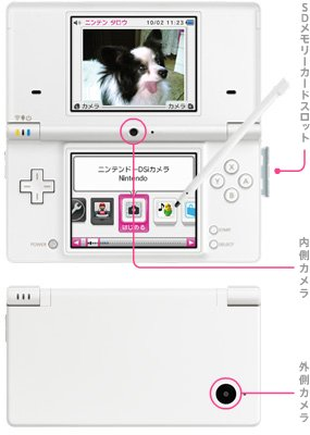 The DSi with new features highlighted.