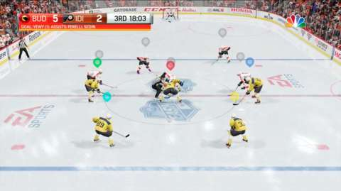Playing in the EASHL can be a lot of fun, provided that you're playing with a team of dedicated players.