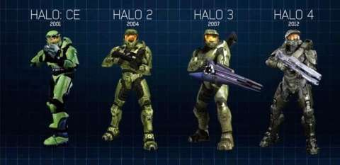Halo smartly built on Doom's lessons--but even Master Chief is gradually losing his bright colours.