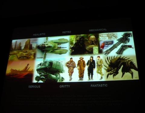 The style sheet for Borderland's original art concept.