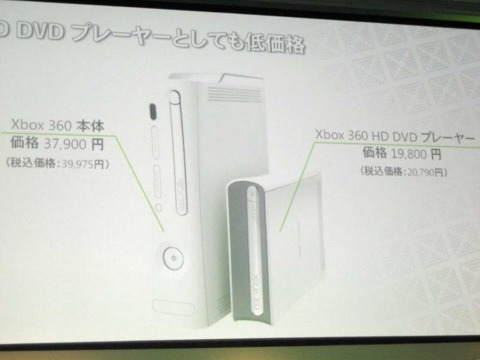 The HD-DVD add-on will fetch about $177 in Japan.