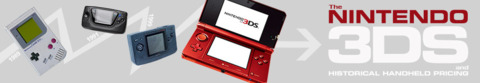 The 3DS price is being cut globally.