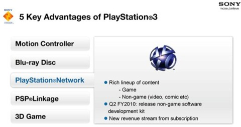 Sony is mulling a premium version of PSN.