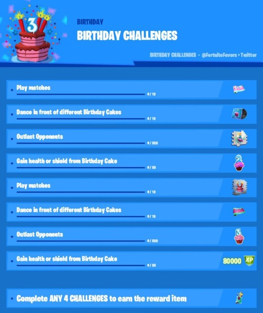 All Fortnite Birthday Challenges