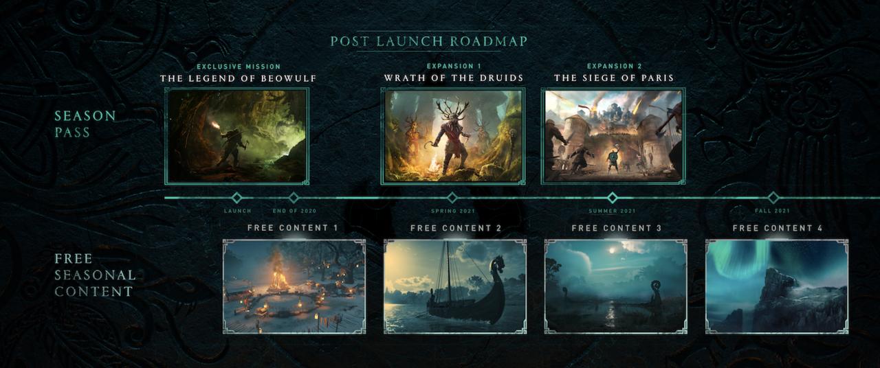 Assassin's Creed Valhalla DLC roadmap