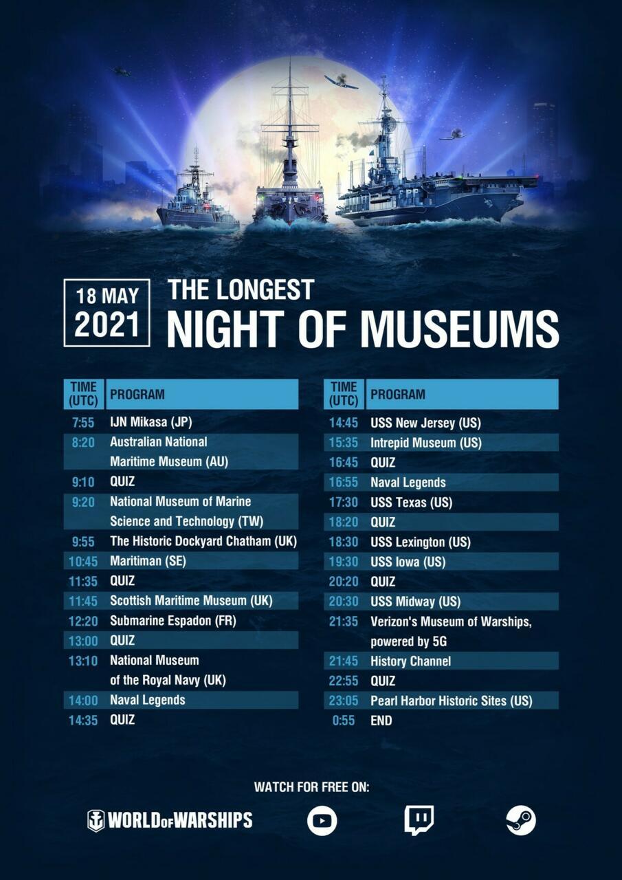 Cronograma da programação da The Longest Night Of Museums