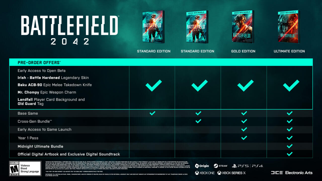 The cross-gen offer is now available for everyone on PS5 and Xbox Series X|S