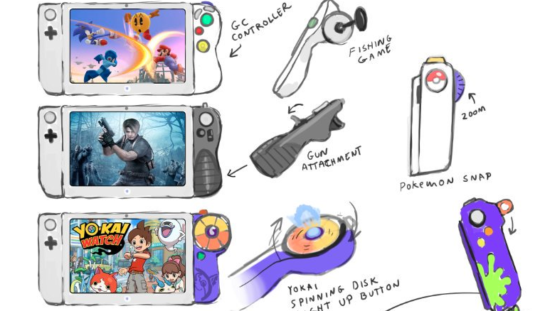 Different Kinds of Joy-Cons