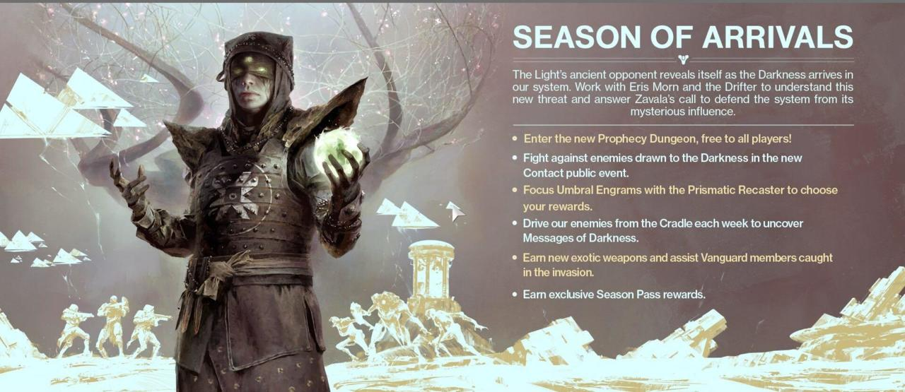 Season of Arrivals overview