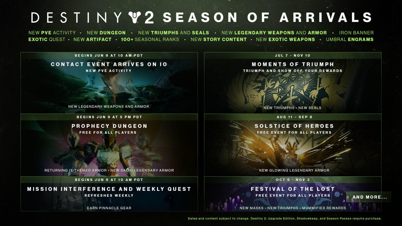 Destiny 2 Season of Arrivals calendar