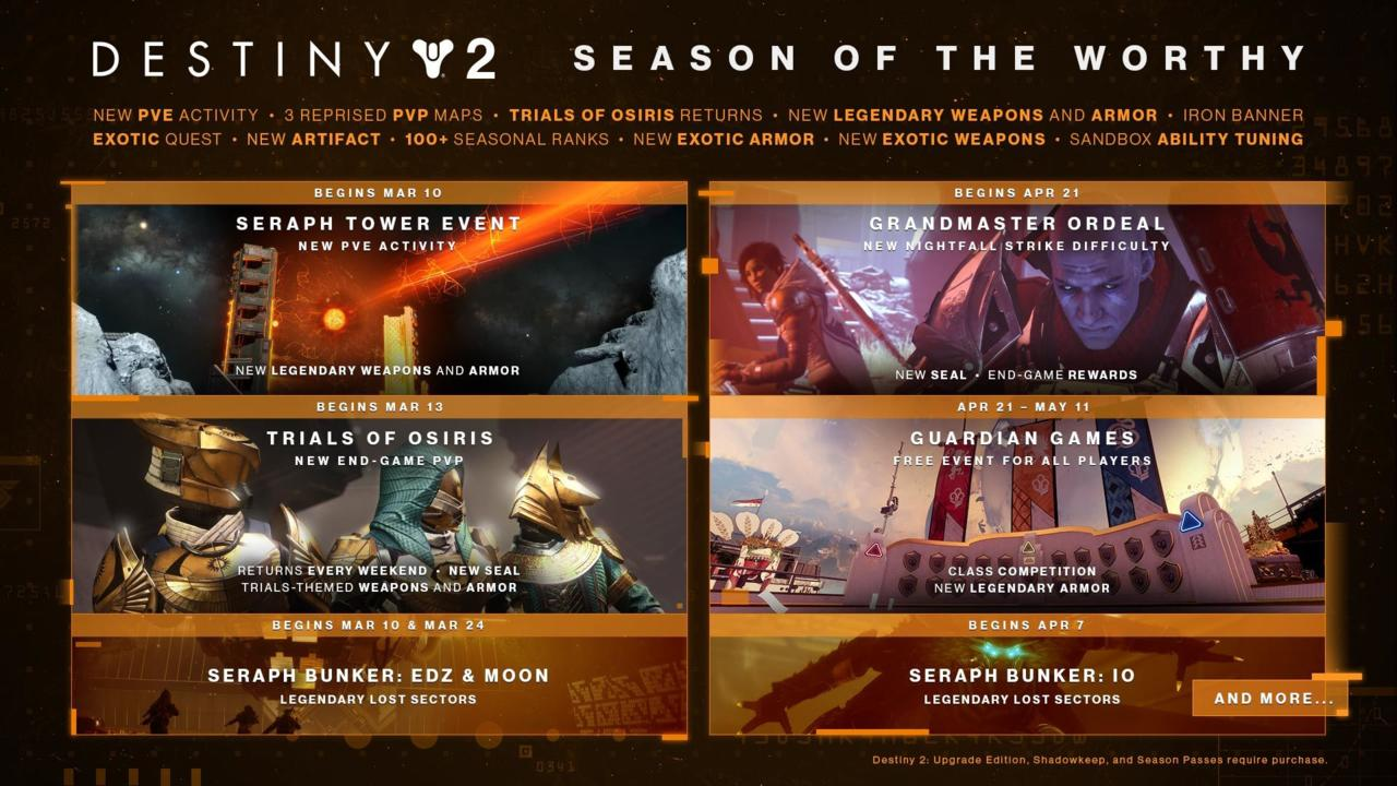 Bungie has released a handy calendar for the upcoming season.