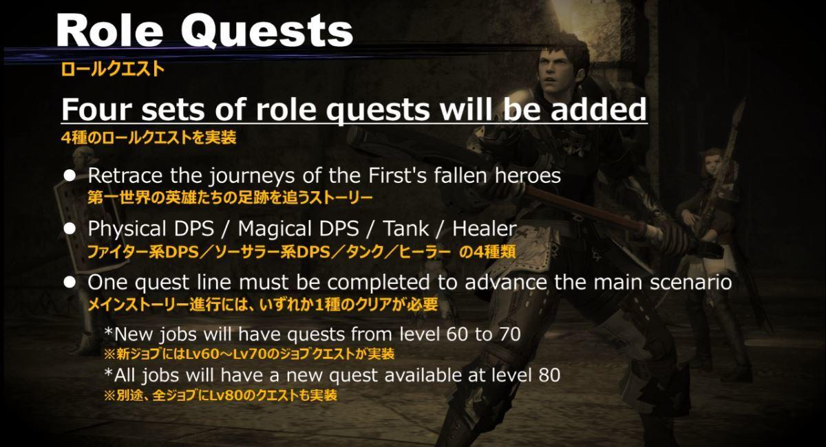 Role Quests