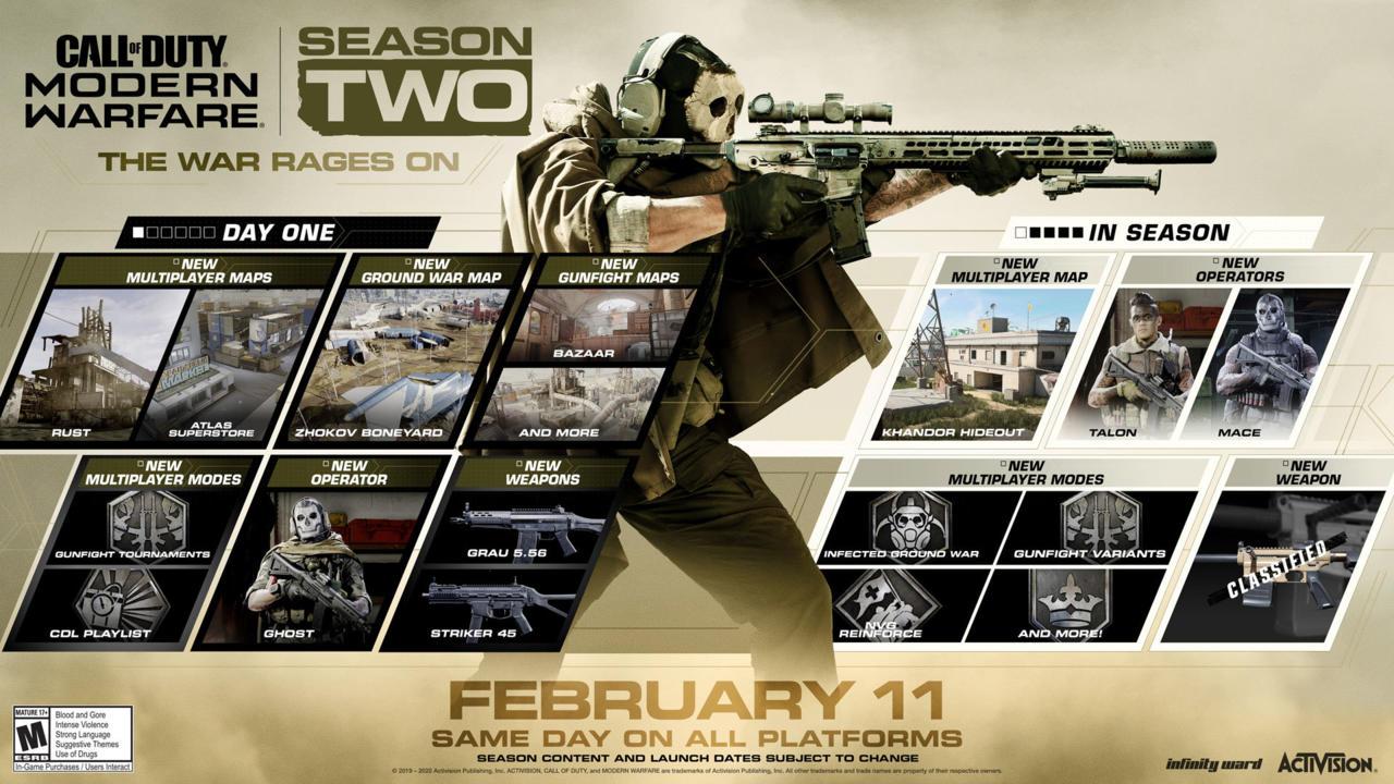 Call of Duty: Modern Warfare Season 2 roadmap