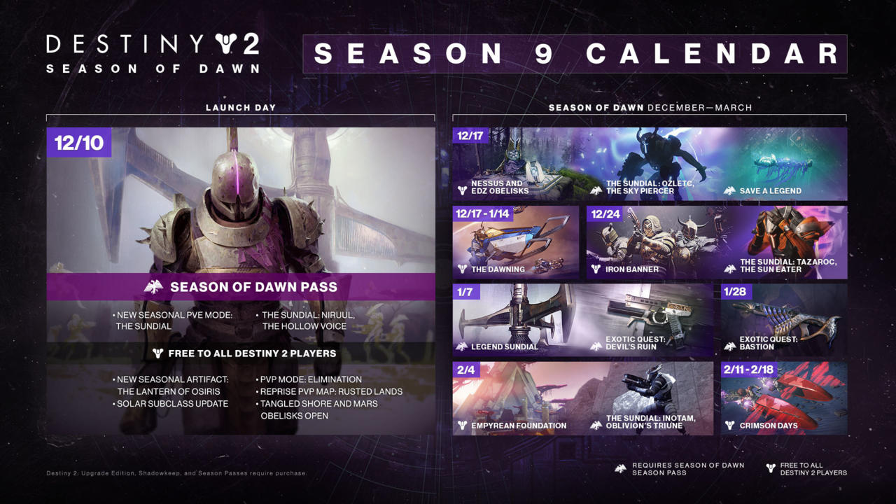 Bungie's content calendar details when some things will happen in Season of Dawn--although it also seems like the developer isn't sharing everything that will happen in Season 9.