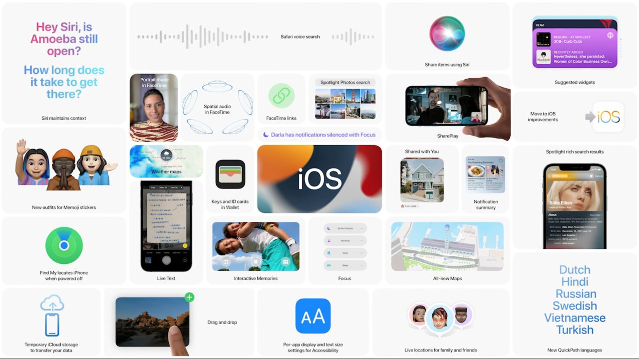 Resumo do iOS 15 da WWDC 2021