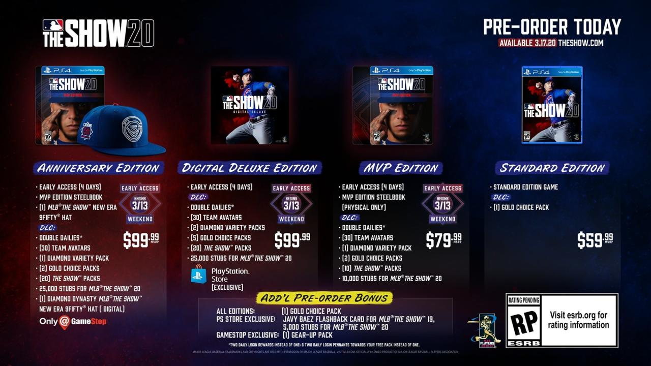 MLB the Show 20 has four different editions to choose from.