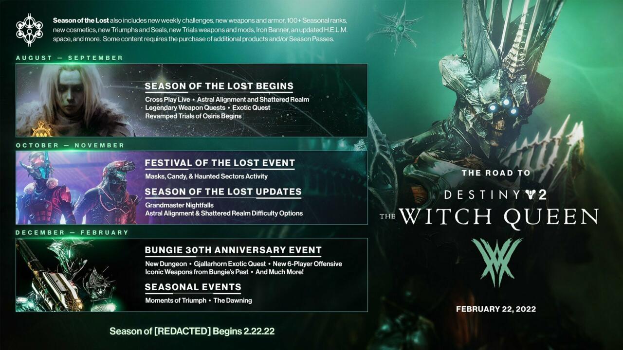 Destiny 2: Season of the Lost calendar