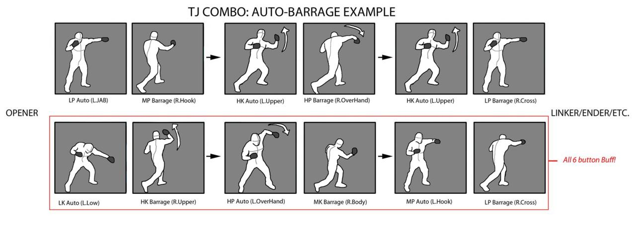 This chart shows TJ Combo's auto-barrage progression. Originally, these were photos of the developers throwing punches that have since been traced over.